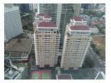 Citylofts