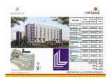 Jual Apartemen Aeropolis Tangerang - 1 BR 26m2 Unfurnished