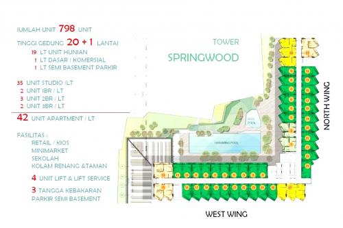 Jual Rugi Apartemen Spring Residence Ciputat Di Bawah Harga Pasar Developer 48814