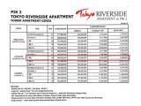 Dijual Cepat Take Over (Langsung Dengan Pemilik) Apartemen Tokyo Riverside PIK 2 – 2 BR, 36 m2 Unfurnished